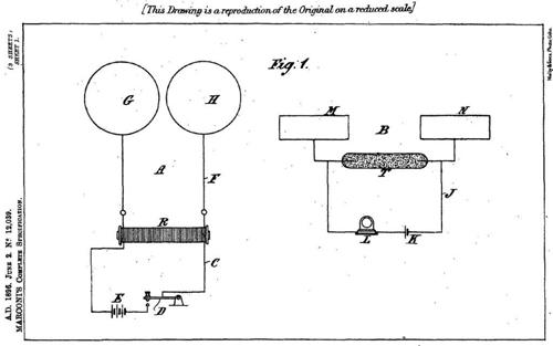 patente marconi radio