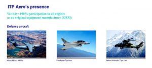 Client ITP Aero Presence