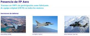 Cliente ITP Aero Presencia