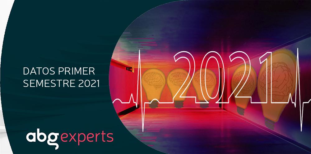 Solicitudes Marcas Patentes Primer Semestre 2021